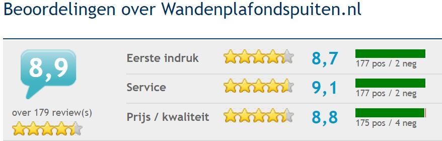 reviews over latex spuiten